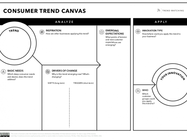 The best creativity tools to try today – #2TrendWatching's Canvas