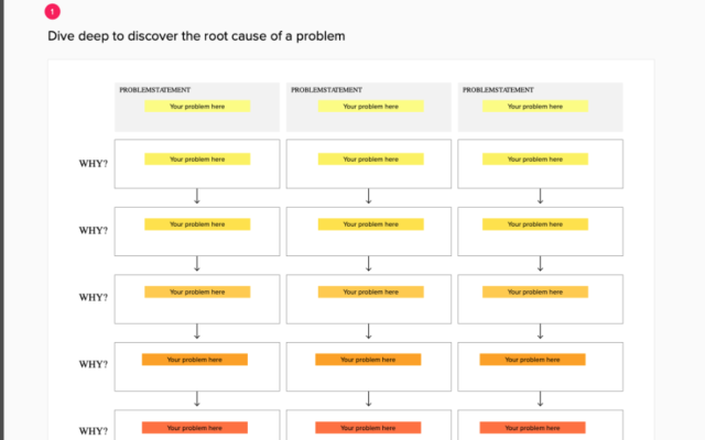 Strategy tools we love: 5 Whys – root cause analysis tool